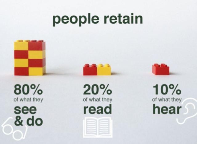people-retain