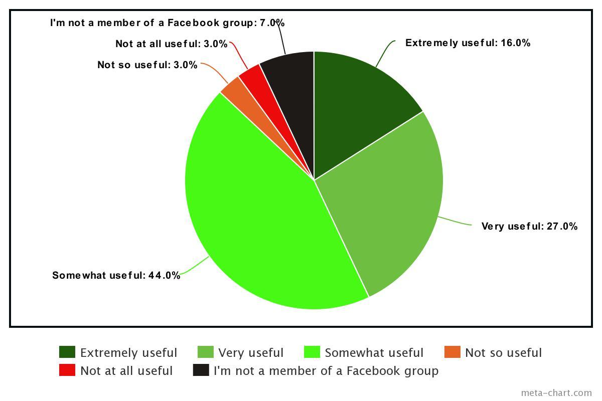 meta-chart (17).jpeg